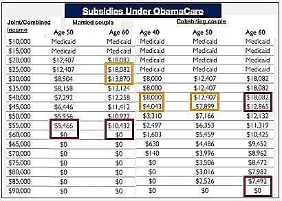 subsidies_under_obamacare_blumer_9-19-13-1