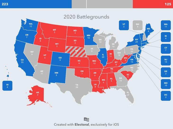 Wargaming the Electoral College: Battleground States