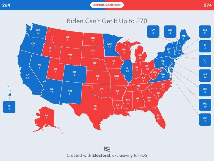 Biden Still Can't Get It Up to 270