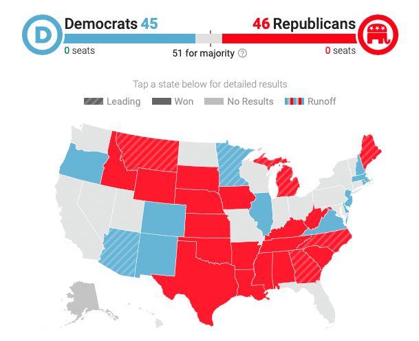 Senate Republicans Democrats
