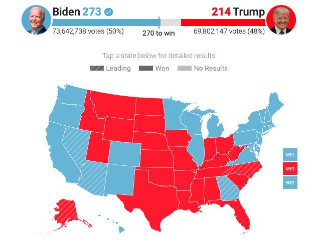 Biden Wins Decision Desk