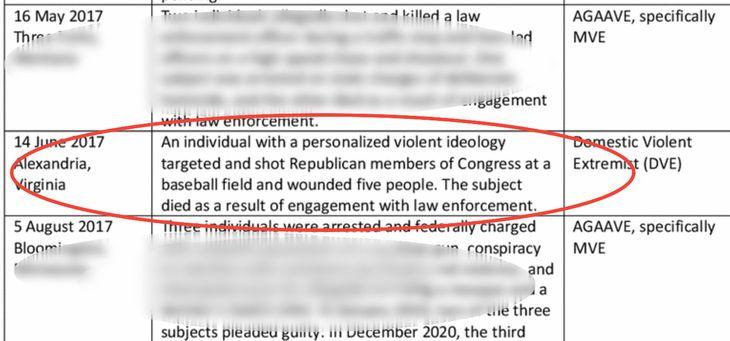 GOP attempted assassination